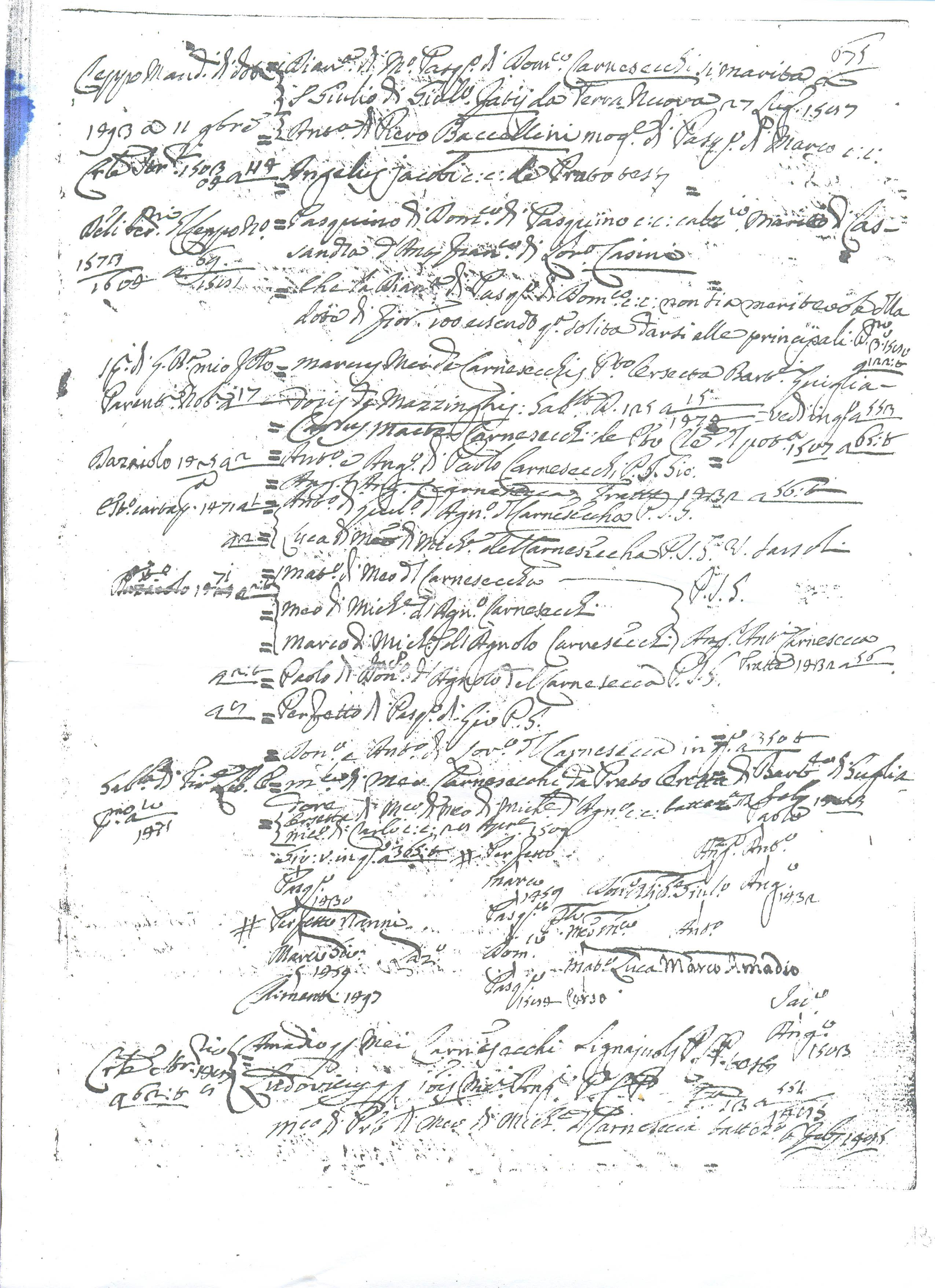 Il Casotti mescola i dati relativi ai Carnesecchi di Pasquino e ai Carnesecchi  di Paolo   ma questo non significa niente de43157eff0